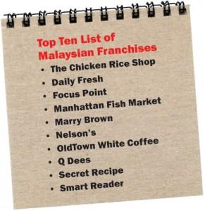 TOP TEN MALAYSIAN FRANCHISE 2011