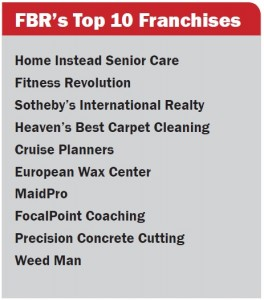 FBR's Top 10 Franchise